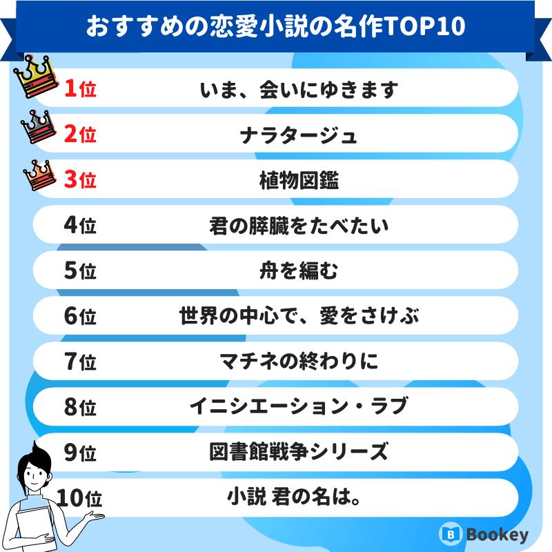 おすすめの恋愛小説の名作TOP10ランキング